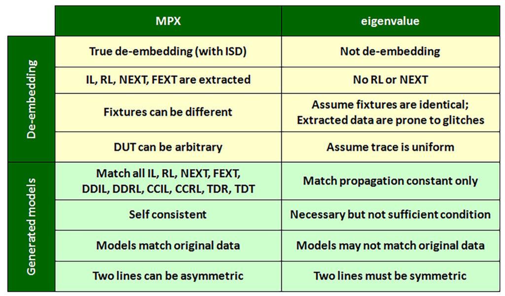 mpx_advantage2